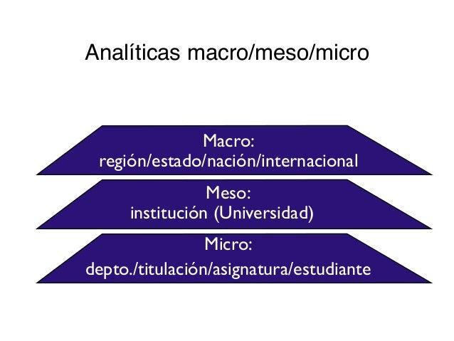 https://www.d2l.com/topics/learning-analytics/ D2L Brightspace Degree Compass (sic)