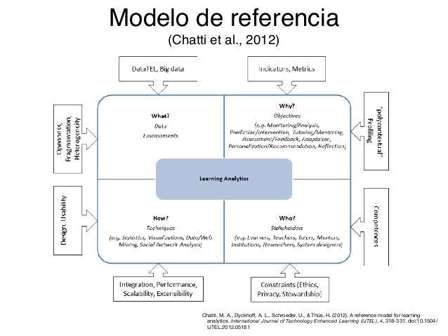 http://klassdata.com/es/smartklass-el- plugin-de-learning-analytics/learning- analytics-moodle-smartklass/