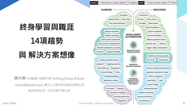 mFHC BANK. 1Deloitte Insights | Deloitte.com/insights 終身學習與職涯 14項趨勢 與 解決方案想像 張大明 共同創辦人兼執行長 Ta-Ming Chang, Richard richard@...