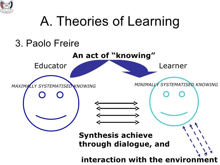 an introduction to the analysis of freire Introduction to education  paulo freire, pedagogy of the oppressed  the purpose for this introduction was really to start to begin to thinking about education.