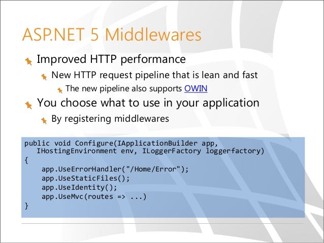 Introduction to ASP.NET MVC in C#: Basics, Advanced Topics ...