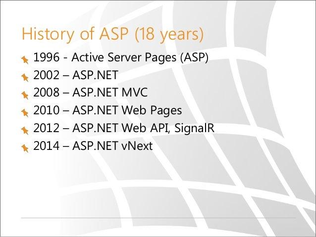 ASP.NET Web Pages Tutorial - W3Schools