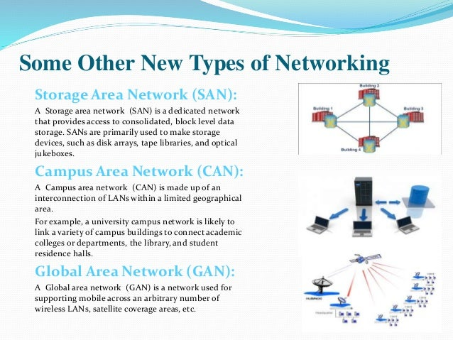 network types Now, there are several basic computer network types read our simple glossary  to improve your computer networking knowledge.