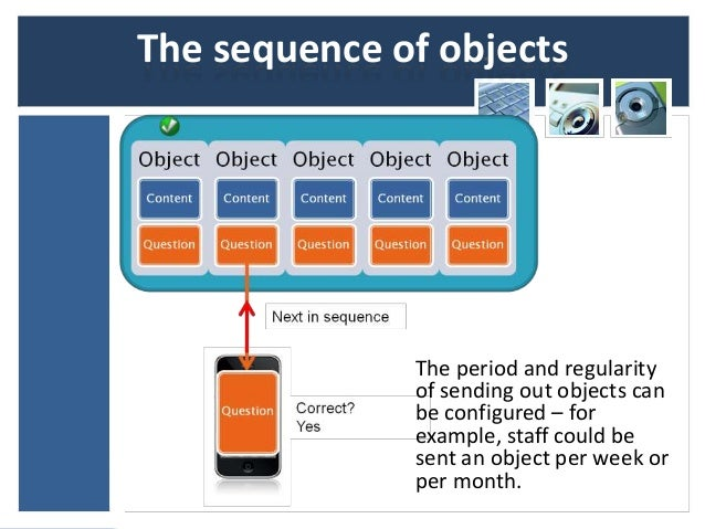 The sequence of objects              The period and regularity              of sending out objects can              be con...