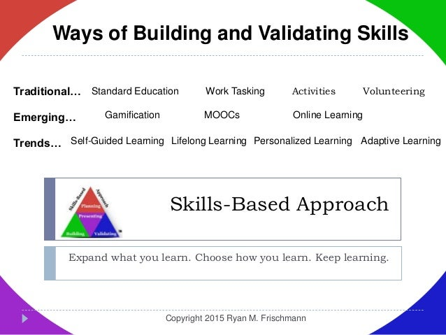 Skills-Based Approach Expand what you learn. Choose how you learn. Keep learning. Standard Education Work Tasking Self-Gui...
