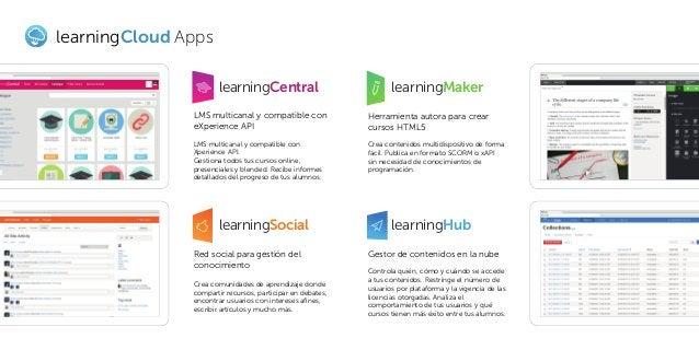 learningCloud Apps learningSocial Red social para gestión del conocimiento Crea comunidades de aprendizaje donde compartir...