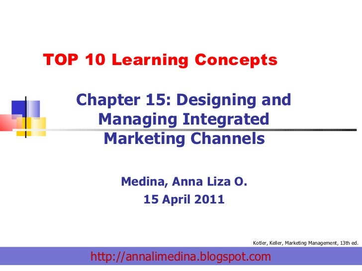 TOP 10 Learning Concepts  Chapter 15: Designing and Managing Integrated Marketing Channels Medina, Anna Liza O. 15 April 2...