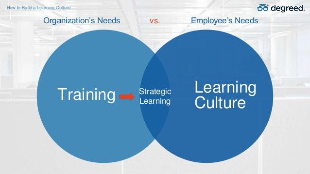 vs.Organization's Needs Employee's Needs Training Strategic Learning Learning Culture How to Build a Learning Culture