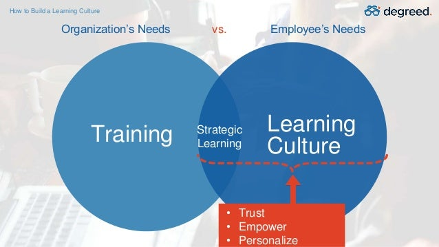 How to Build a Learning Culture vs.Organization's Needs Employee's Needs Strategic LearningTraining Learning Culture • Tru...