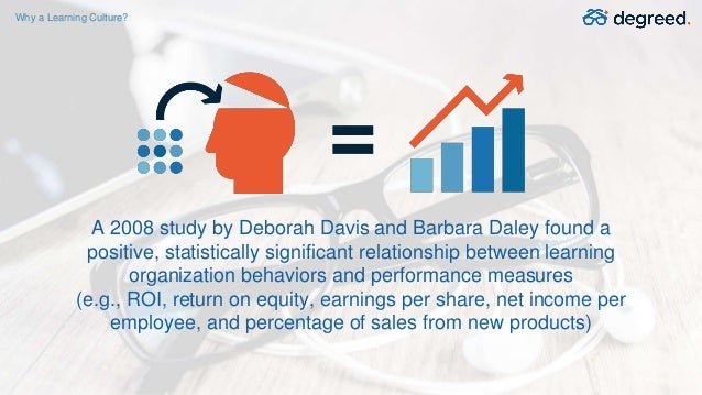 A 2008 study by Deborah Davis and Barbara Daley found a positive, statistically significant relationship between learning ...