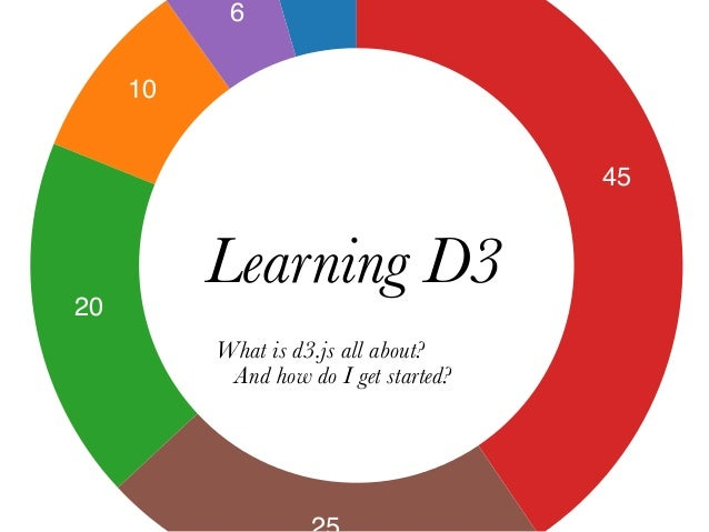 6     10                                       4520          Learning D3          What is d3.js all about?           And h...