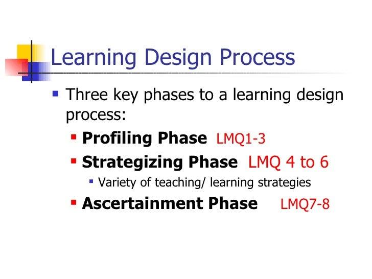 Learning Design Process <ul><li>Three key phases to a learning design process: </li></ul><ul><ul><li>Profiling Phase   LMQ...