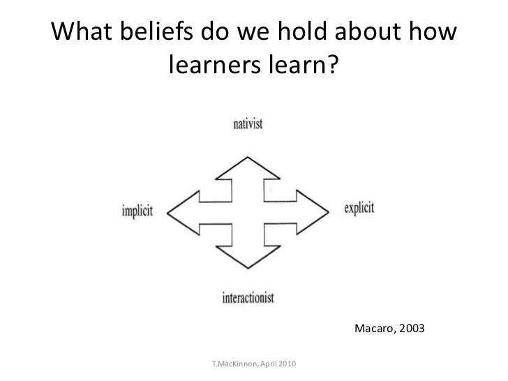 What beliefs do we hold about how          learners learn?                                       Macaro, 2003             ...
