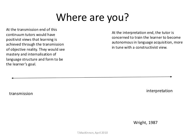 Where are you?At the transmission end of thiscontinuum tutors would have                                      At the inter...
