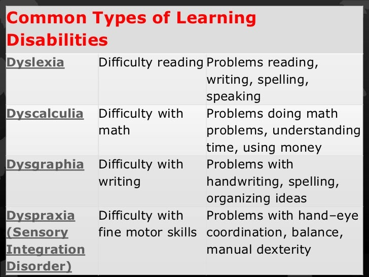 Types Of Learning Disabilities >> Learning Disabilities Part 1