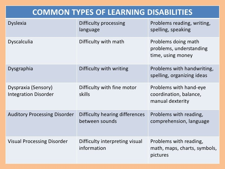understand physical disability 3 essay 3 understand how the challenges of living with a physical disability can be  addressed 31  essay about 385 understand physical disability.