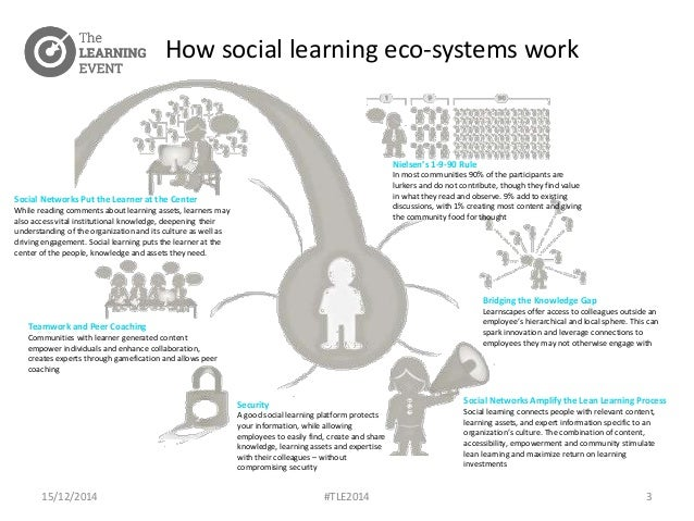 Learning eco-systems