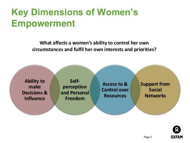 Learning event powerpoint template gender indicators toneelgroepblik Gallery
