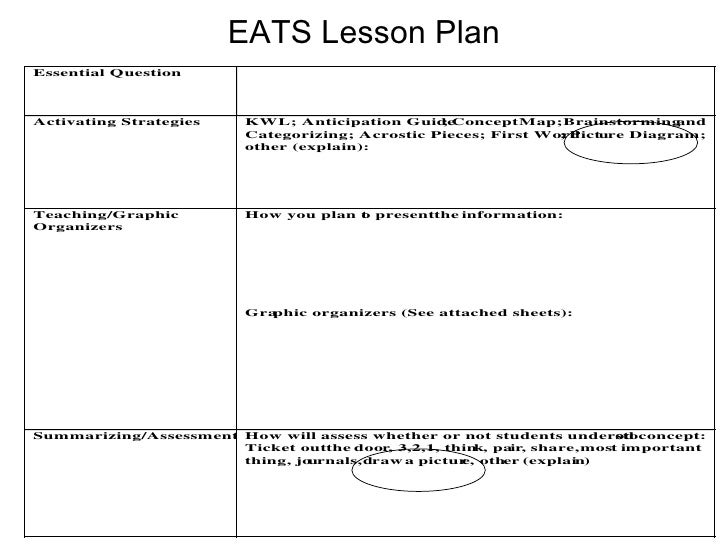 Eats Lesson Plan Template Images Lesson Plan Preschool - Infant lesson plan template