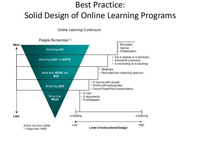 Server-side web frameworks - Learn web development | MDN