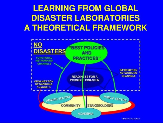 LEARNING FROM GLOBAL DISASTER LABORATORIES A THEORETICAL FRAMEWORK