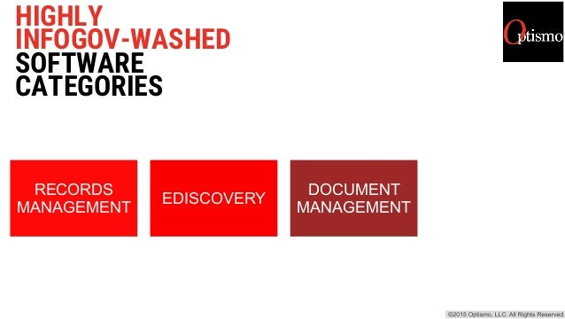 HIGHLY INFOGOV-WASHED SOFTWARE CATEGORIES RECORDS MANAGEMENT EDISCOVERY DOCUMENT MANAGEMENT