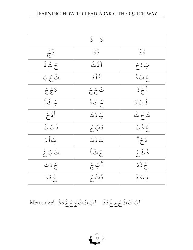 24 Best Free Websites To Learn Arabic Language