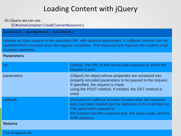 jquery how to get header events