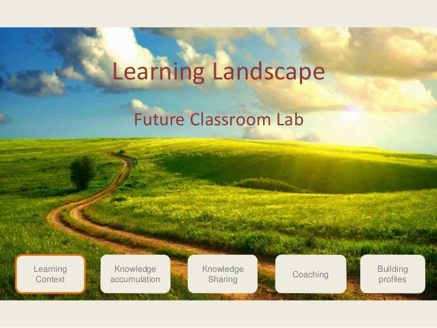 Learning Landscape Future Classroom Lab Learning Context Knowledge accumulation Knowledge Sharing Coaching Building profil...