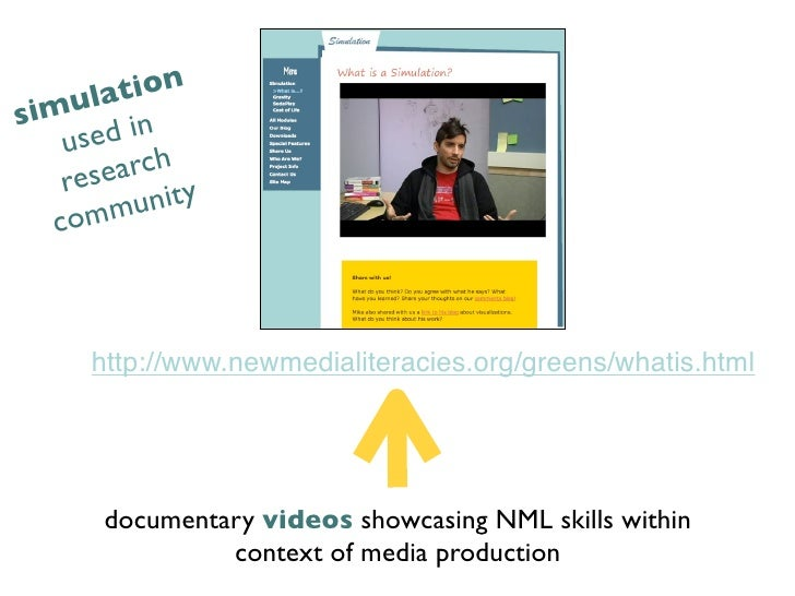 ula tion circ     use d in        ic b ook   com       nity    co mmu          http://newmedialiteracies.techtv.mit.edu/fil...