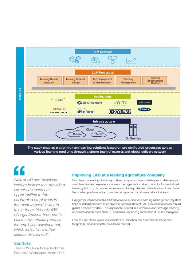 Improving L&D at a leading agriculture company Our client - a leading global agriculture company - faced challenges in del...