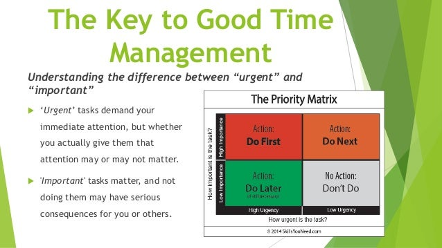 good management skills list