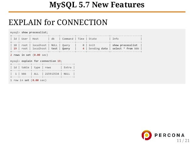 Learning mysql 5 7 for Show buffer pool size