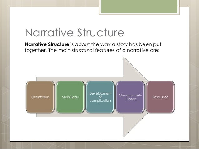 of a narrative essay about Narrative essay narration is a rhetorical style that basically just tells a story being able to convey events in a clear, descriptive, chronological order is important in many fields.