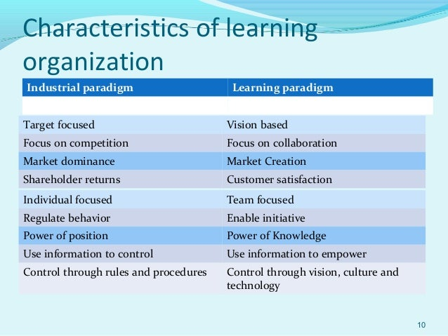 learning in an organization The learning organization just what constitutes a 'learning organization is a matter of some debate we explore some of the themes that have emerged in the.