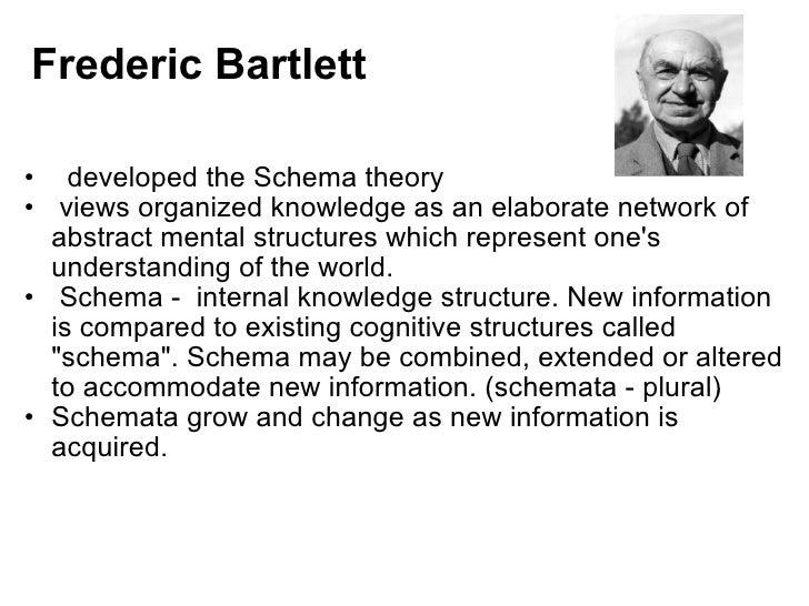 bartlett reconstructive memory theory pdf