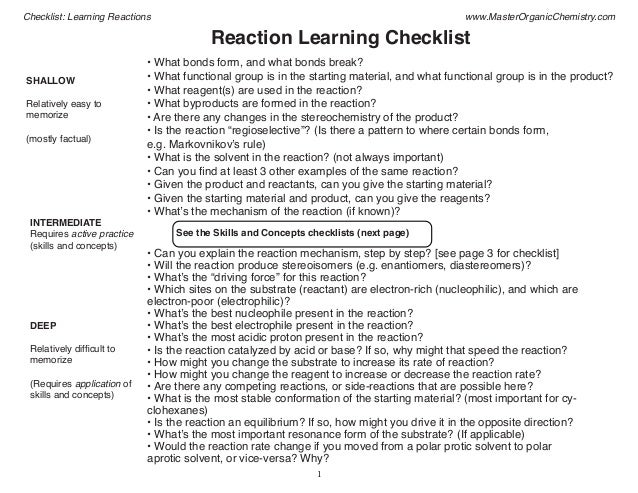 Organic Chemistry Reaction Learning Checklist