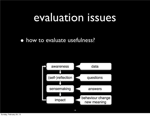 evaluation issues                      • how to evaluate usefulness?                                          18Sunday, Fe...