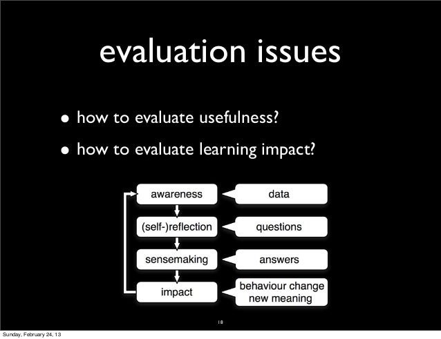 evaluation issues                      • how to evaluate usefulness?                      • how to evaluate learning impac...