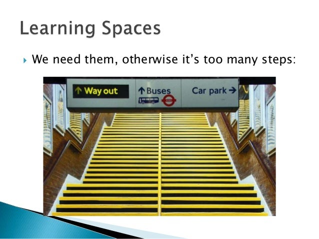 """ """"Accessible signage plays an important role in making buildings usable and accessible""""  """"Wayfinding refers to the techn..."""