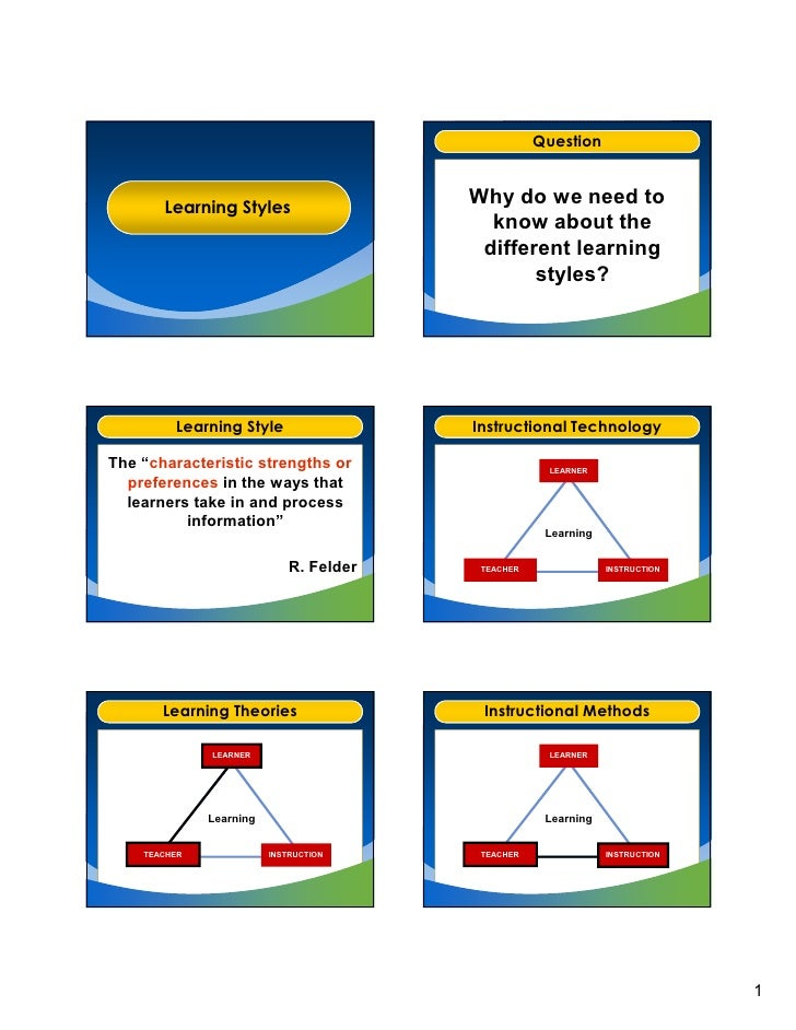 Question           Learning Styles                                          Why do we need to                             ...