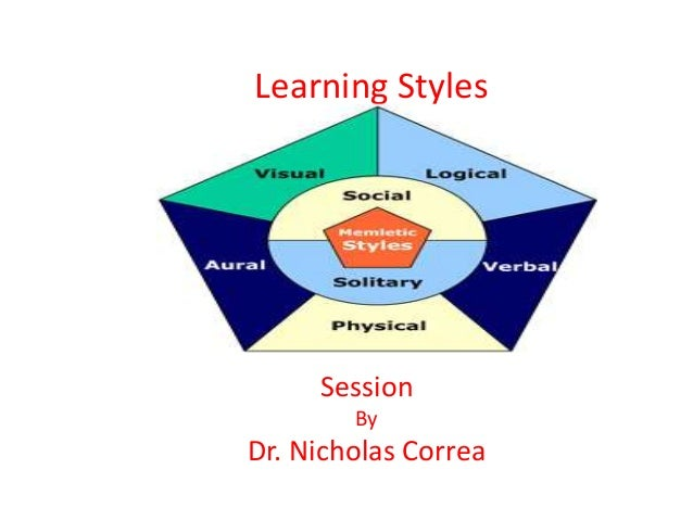 Learning Styles     Session        ByDr. Nicholas Correa