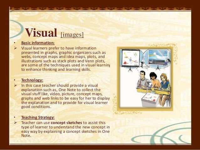 Visual Approaches to Teaching Writing: Multimodal Literacy 5 - 11