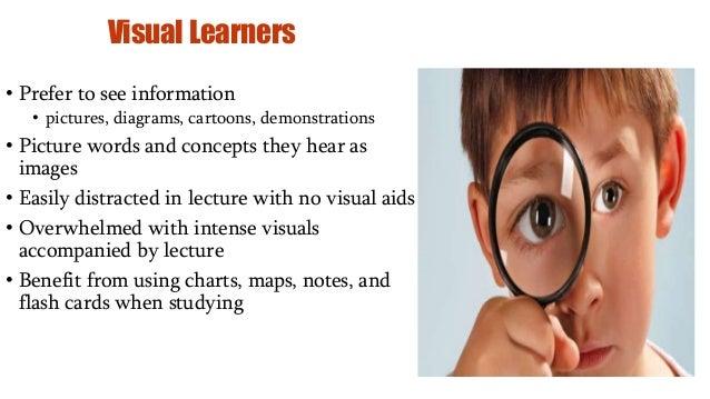 Learning styles, VAK /VARK Model, 4 types of learning styles, Neil Fleming's  model Slide 3