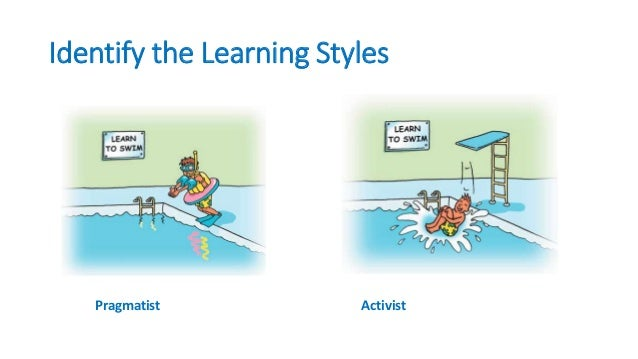 whats your receptive learning style Try our free learning styles identifier to find out your learning style find out how you learn best.