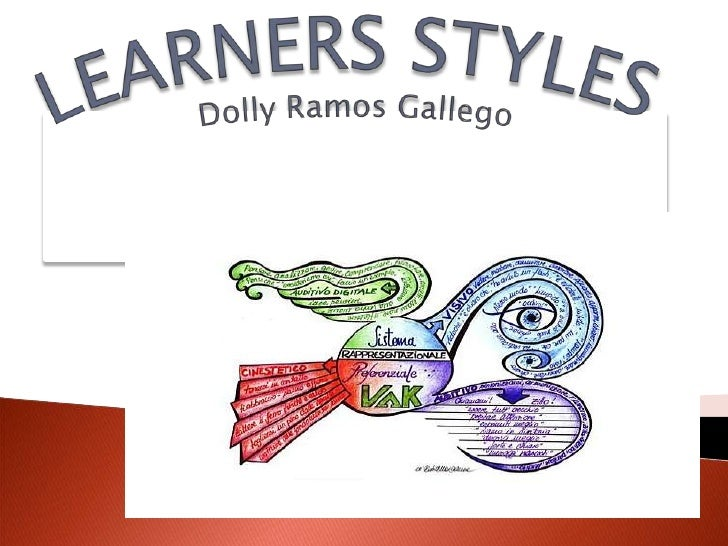 STYLES                    Tendencia or preferences that                 diefferences you from someone else         PROCESS...