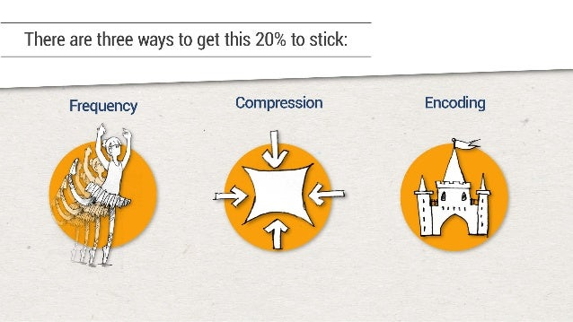 There are three ways to get this 20% to stick:   Frequency Compression Encoding       Make sure you plan some easy wins