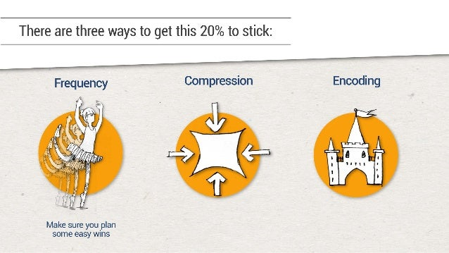 There are three ways to get this 20% to stick:   Frequency Compression Encoding         Fit everything you need to know on...