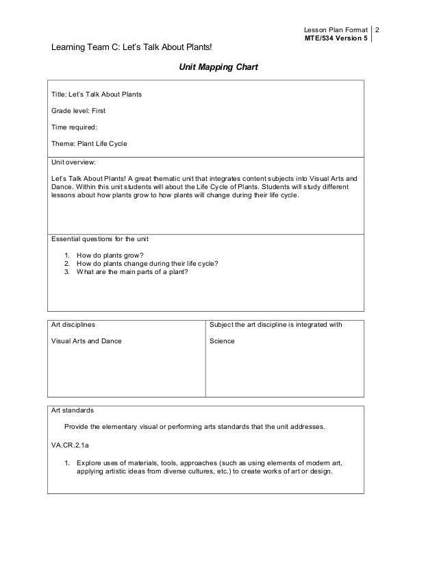 Integrated Lesson Plan Templates Romeondinez