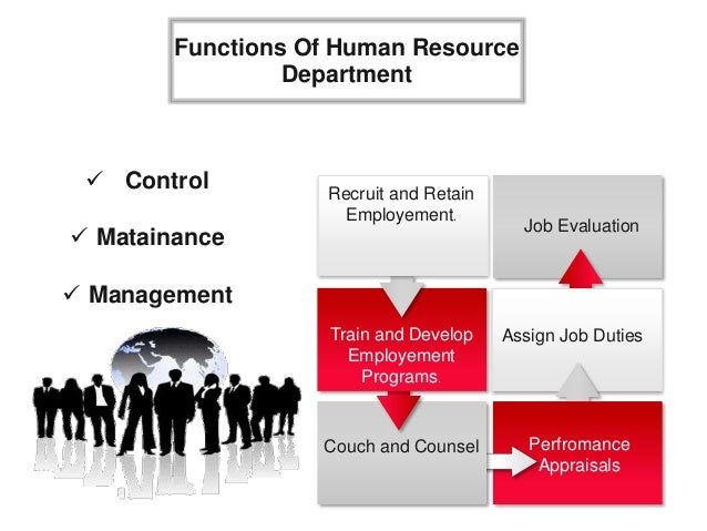 hcs 341 human resources training and Hcs 341 is a online tutorial store we provides hcs 341 week 1 individual assignment human resource management roles this tutorial contains 2 presentation learning team assignment: human resource management presentation resource: human resources management presentation grading criteria on the.